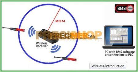 Wireless Receiver,  PC-hez Nyomaték ellenőrző alapkészülékhez  BMS  Ireland WCBR-ASCII