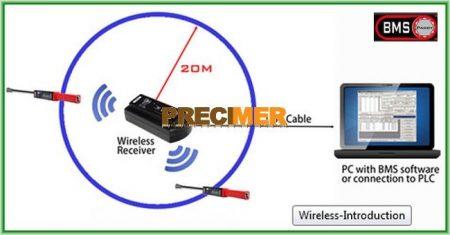 Wireless Receiver,  PC-hez Nyomaték ellenőrző alapkészülékhez  BMS  Ireland WCBR